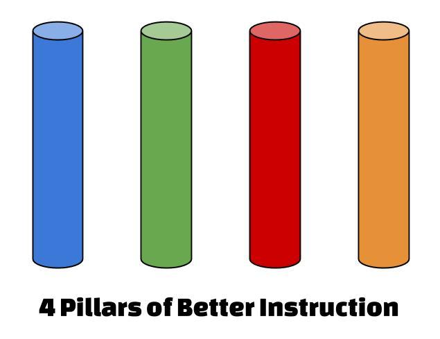 4 pillars of instruction